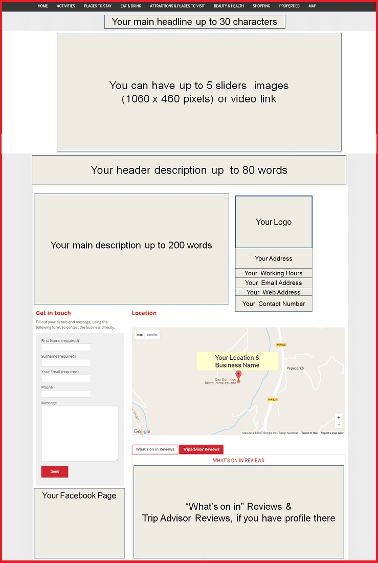 Sales Page Layout when Advertise in Norwich